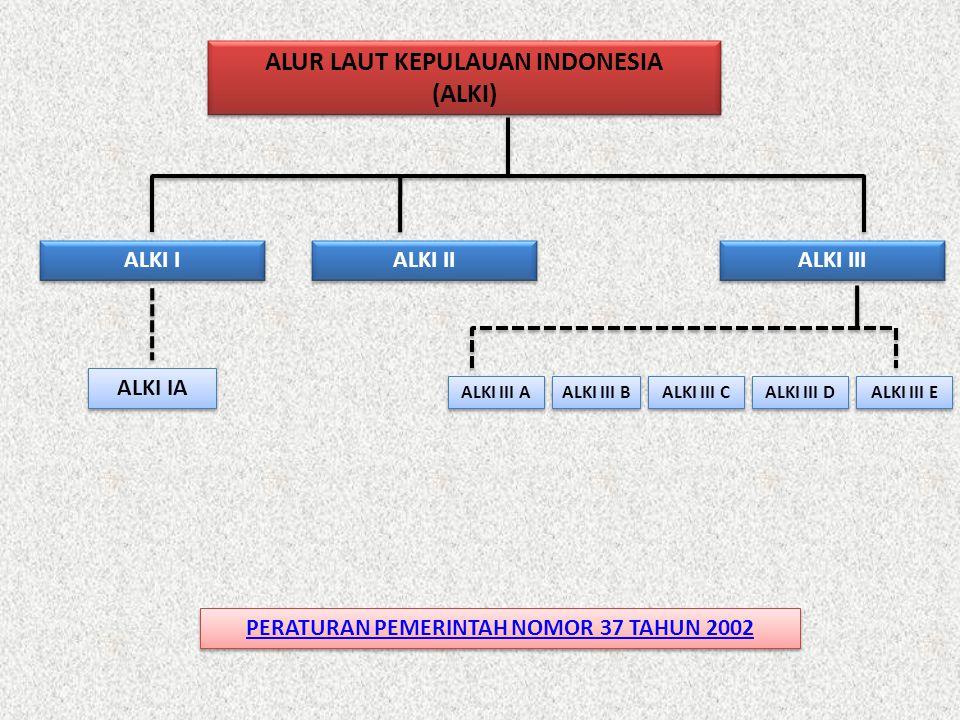 ALUR LAUT KEPULAUAN INDONESIA (ALKI) ALUR LAUT KEPULAUAN INDONESIA (ALKI) ALKI I ALKI II ALKI III ALKI IA ALKI III A ALKI III B ALKI III C ALKI III D