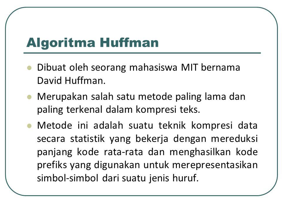Algoritma Huffman Dibuat oleh seorang mahasiswa MIT bernama David Huffman. Merupakan salah satu metode paling lama dan paling terkenal dalam kompresi