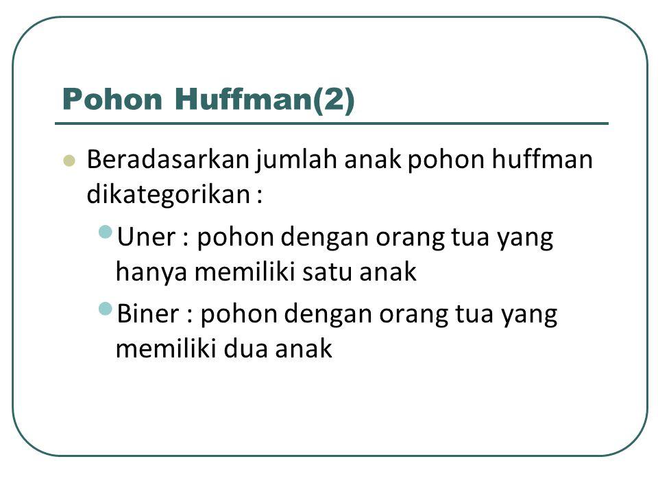 Pohon Huffman(2) Beradasarkan jumlah anak pohon huffman dikategorikan : Uner : pohon dengan orang tua yang hanya memiliki satu anak Biner : pohon deng
