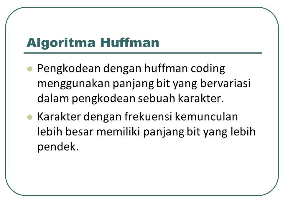 Algoritma Huffman Pengkodean dengan huffman coding menggunakan panjang bit yang bervariasi dalam pengkodean sebuah karakter. Karakter dengan frekuensi