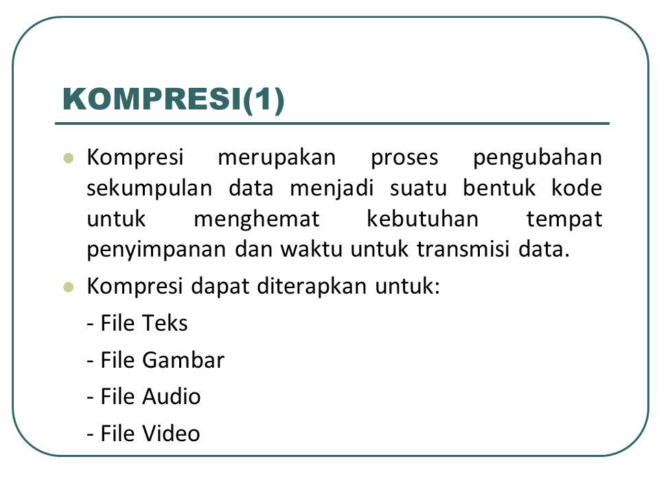 KOMPRESI(1) Kompresi merupakan proses pengubahan sekumpulan data menjadi suatu bentuk kode untuk menghemat kebutuhan tempat penyimpanan dan waktu untu