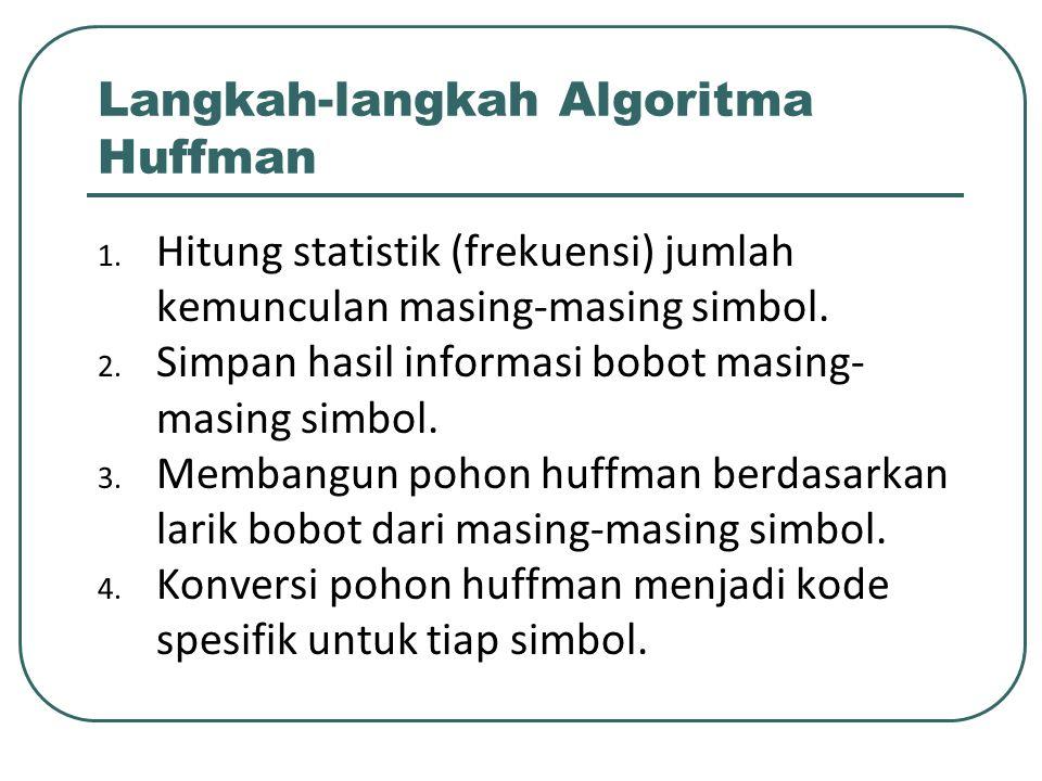 Langkah-langkah Algoritma Huffman 1. Hitung statistik (frekuensi) jumlah kemunculan masing-masing simbol. 2. Simpan hasil informasi bobot masing- masi