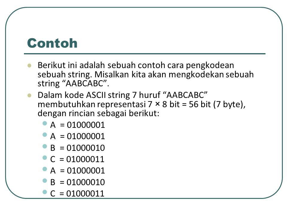 "Contoh Berikut ini adalah sebuah contoh cara pengkodean sebuah string. Misalkan kita akan mengkodekan sebuah string ""AABCABC"". Dalam kode ASCII string"