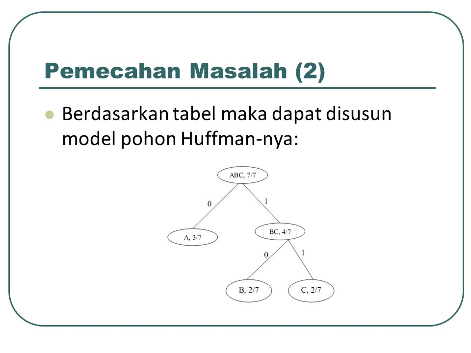 Pemecahan Masalah (2) Berdasarkan tabel maka dapat disusun model pohon Huffman-nya: