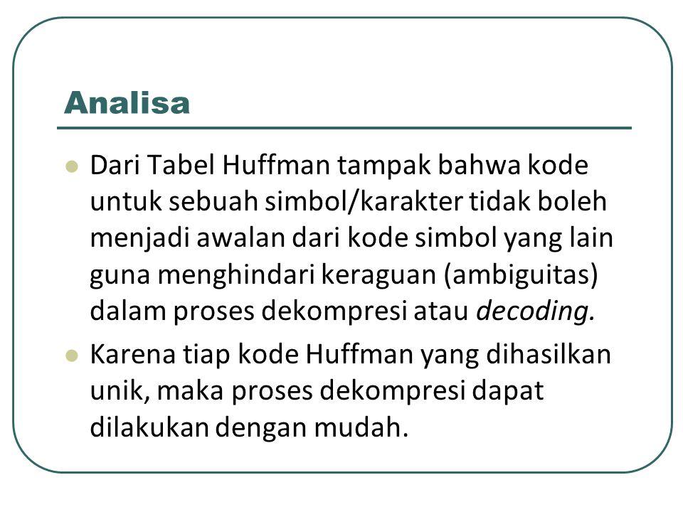 Analisa Dari Tabel Huffman tampak bahwa kode untuk sebuah simbol/karakter tidak boleh menjadi awalan dari kode simbol yang lain guna menghindari kerag