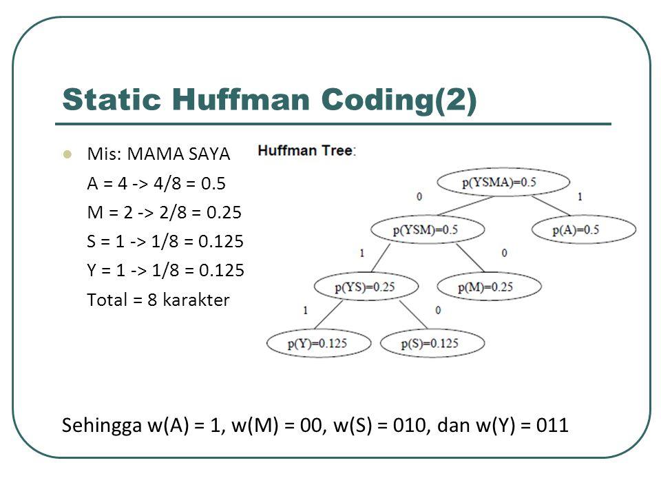 Static Huffman Coding(2) Mis: MAMA SAYA A = 4 -> 4/8 = 0.5 M = 2 -> 2/8 = 0.25 S = 1 -> 1/8 = 0.125 Y = 1 -> 1/8 = 0.125 Total = 8 karakter Sehingga w