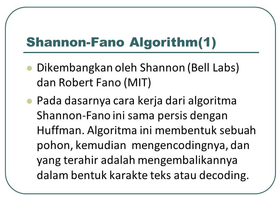 Shannon-Fano Algorithm(1) Dikembangkan oleh Shannon (Bell Labs) dan Robert Fano (MIT) Pada dasarnya cara kerja dari algoritma Shannon-Fano ini sama pe
