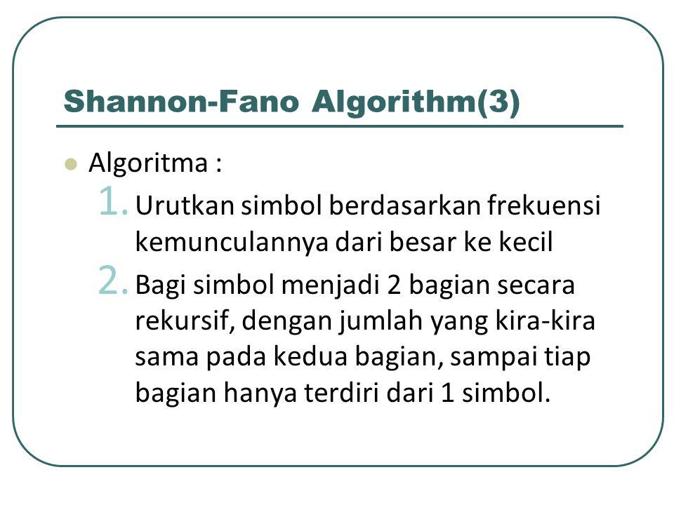 Shannon-Fano Algorithm(3) Algoritma : 1. Urutkan simbol berdasarkan frekuensi kemunculannya dari besar ke kecil 2. Bagi simbol menjadi 2 bagian secara