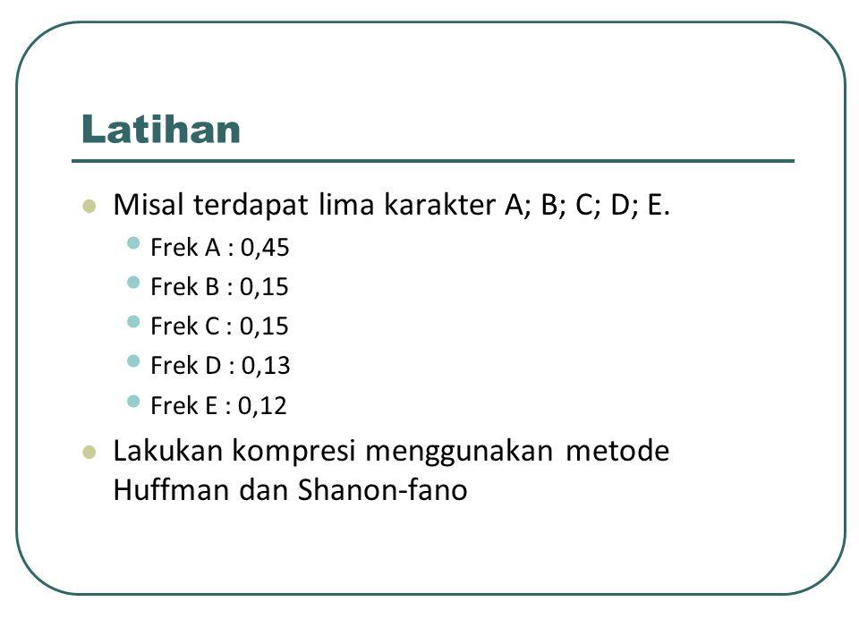 Latihan Misal terdapat lima karakter A; B; C; D; E. Frek A : 0,45 Frek B : 0,15 Frek C : 0,15 Frek D : 0,13 Frek E : 0,12 Lakukan kompresi menggunakan