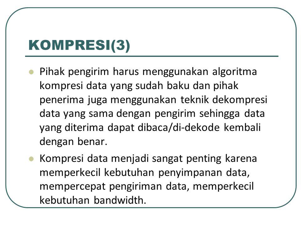 KOMPRESI(3) Pihak pengirim harus menggunakan algoritma kompresi data yang sudah baku dan pihak penerima juga menggunakan teknik dekompresi data yang s