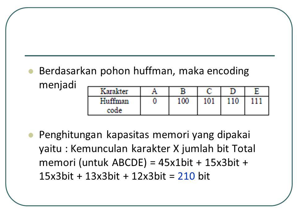 Berdasarkan pohon huffman, maka encoding menjadi Penghitungan kapasitas memori yang dipakai yaitu : Kemunculan karakter X jumlah bit Total memori (unt