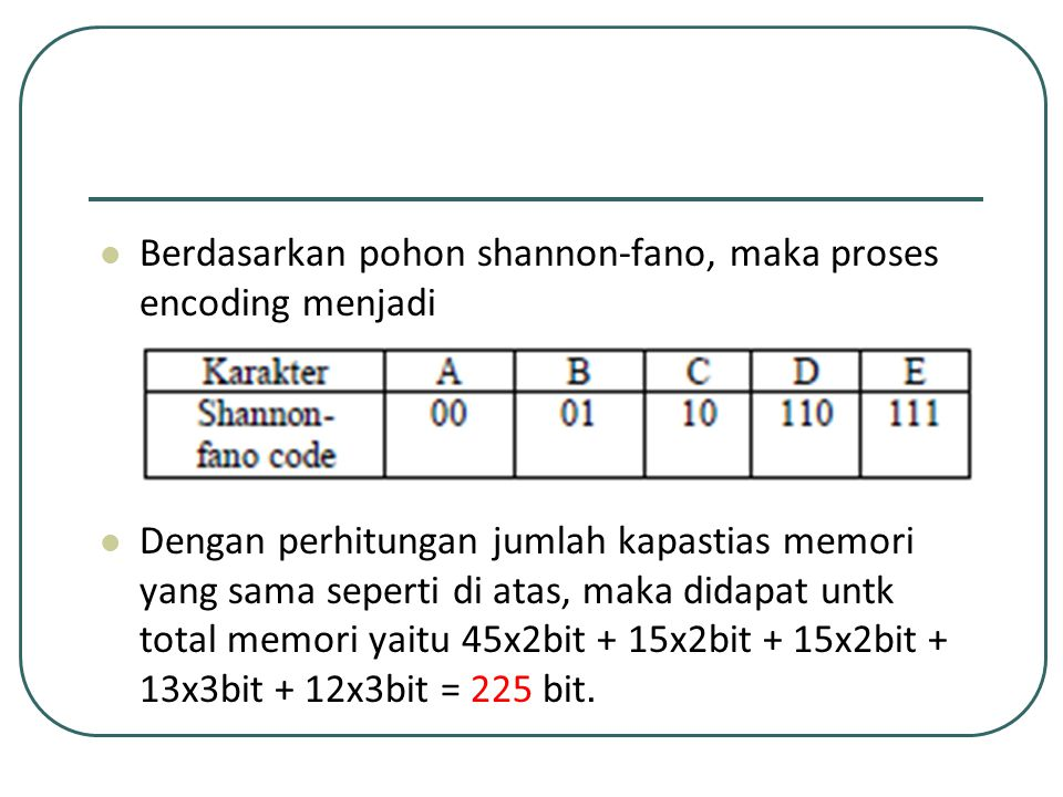 Berdasarkan pohon shannon-fano, maka proses encoding menjadi Dengan perhitungan jumlah kapastias memori yang sama seperti di atas, maka didapat untk t