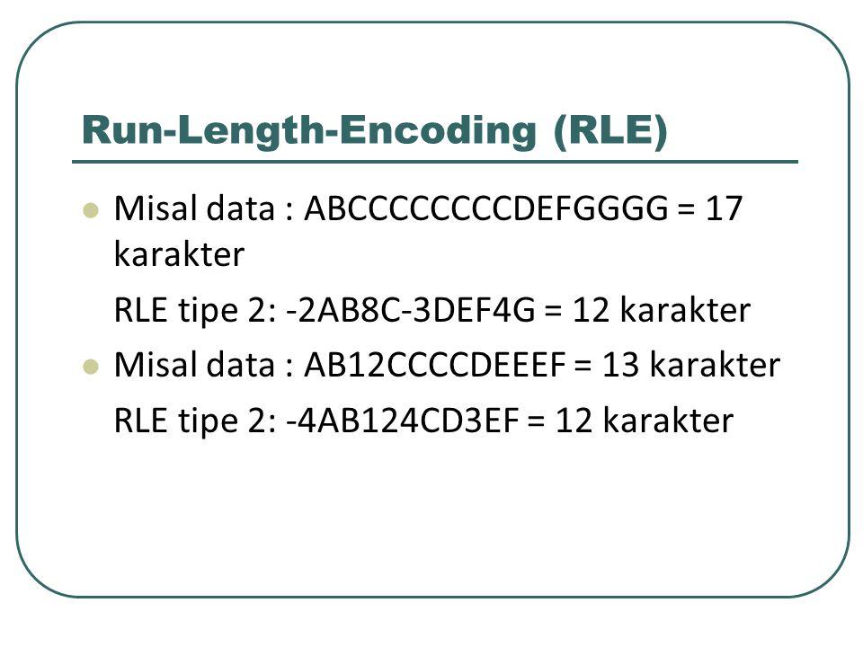 Run-Length-Encoding (RLE) Misal data : ABCCCCCCCCDEFGGGG = 17 karakter RLE tipe 2: -2AB8C-3DEF4G = 12 karakter Misal data : AB12CCCCDEEEF = 13 karakte