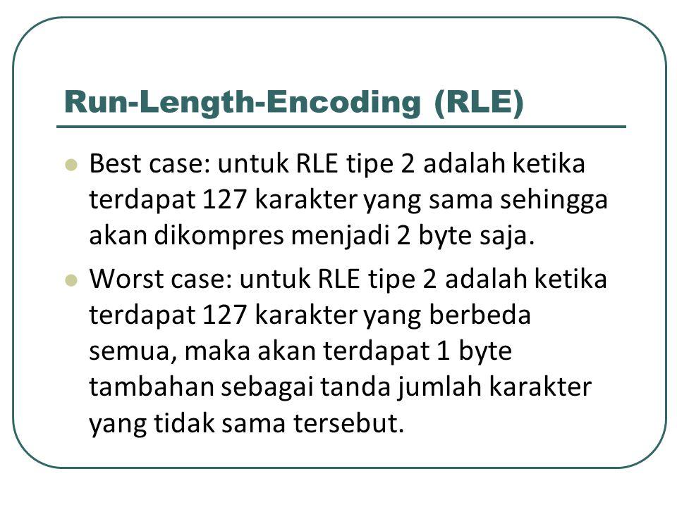 Run-Length-Encoding (RLE) Best case: untuk RLE tipe 2 adalah ketika terdapat 127 karakter yang sama sehingga akan dikompres menjadi 2 byte saja. Worst