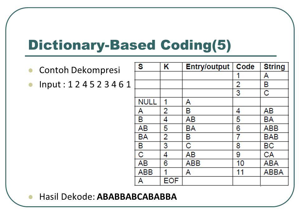 Dictionary-Based Coding(5) Contoh Dekompresi Input : 1 2 4 5 2 3 4 6 1 Hasil Dekode: ABABBABCABABBA