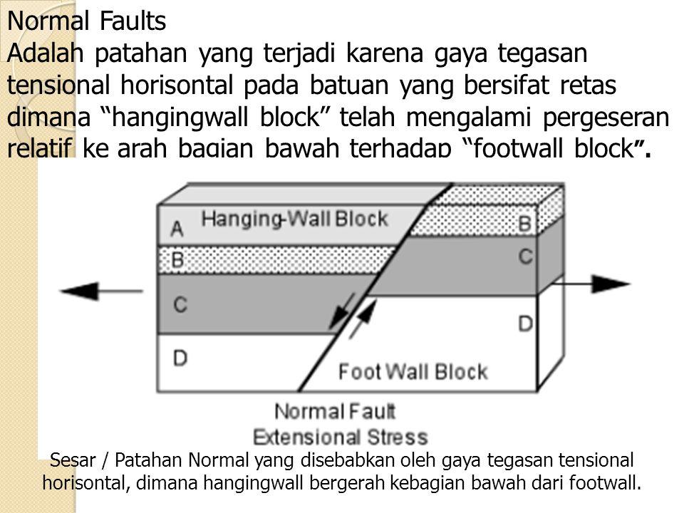 """Normal Faults Adalah patahan yang terjadi karena gaya tegasan tensional horisontal pada batuan yang bersifat retas dimana """"hangingwall block"""" telah me"""