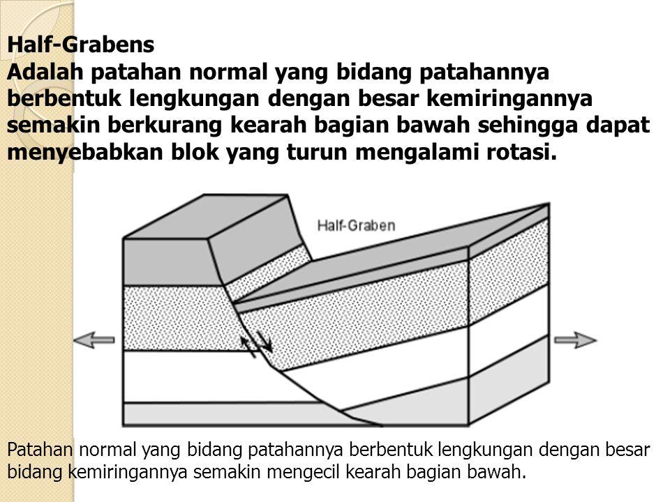 Half-Grabens Adalah patahan normal yang bidang patahannya berbentuk lengkungan dengan besar kemiringannya semakin berkurang kearah bagian bawah sehing