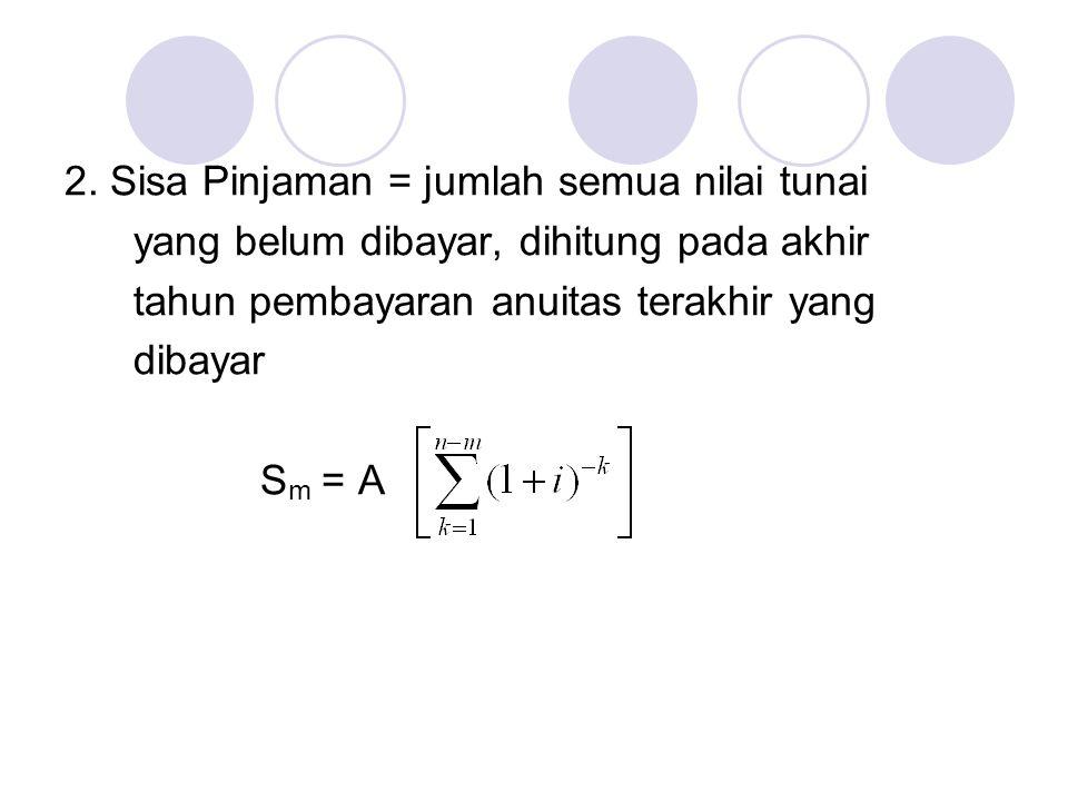 3. Hubungan antara bunga dengan sisa pinjaman, yaitu : S m =