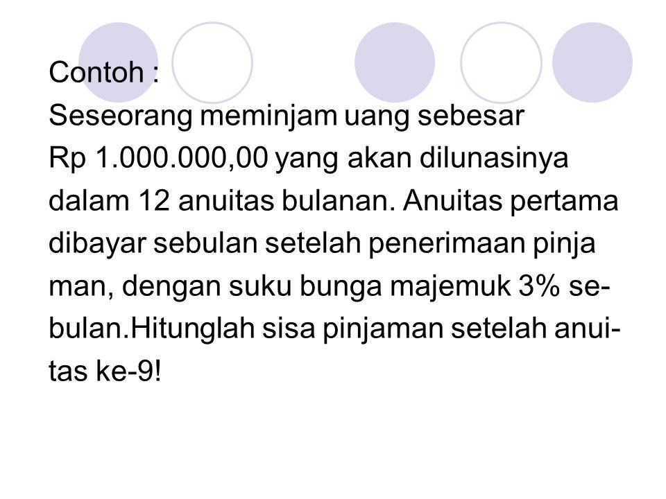 Contoh : Seseorang meminjam uang sebesar Rp 1.000.000,00 yang akan dilunasinya dalam 12 anuitas bulanan. Anuitas pertama dibayar sebulan setelah pener