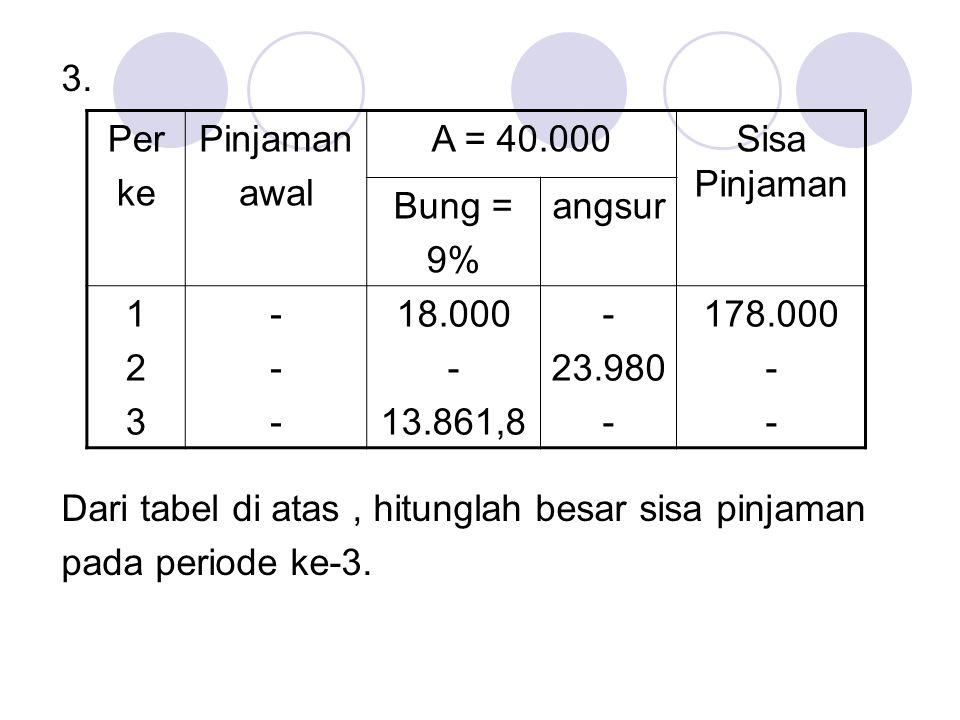 4.Dari tabel di atas, nilai Z yang memenuhi adalah …..