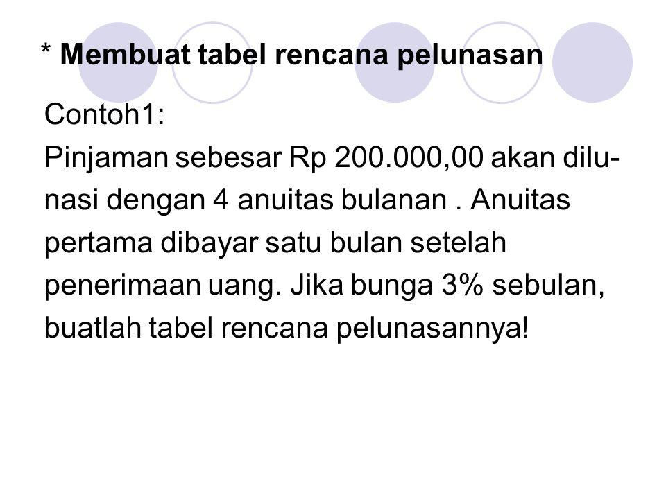 Jawab : A = 200.000 = 200.000(0,2690) = 53.800
