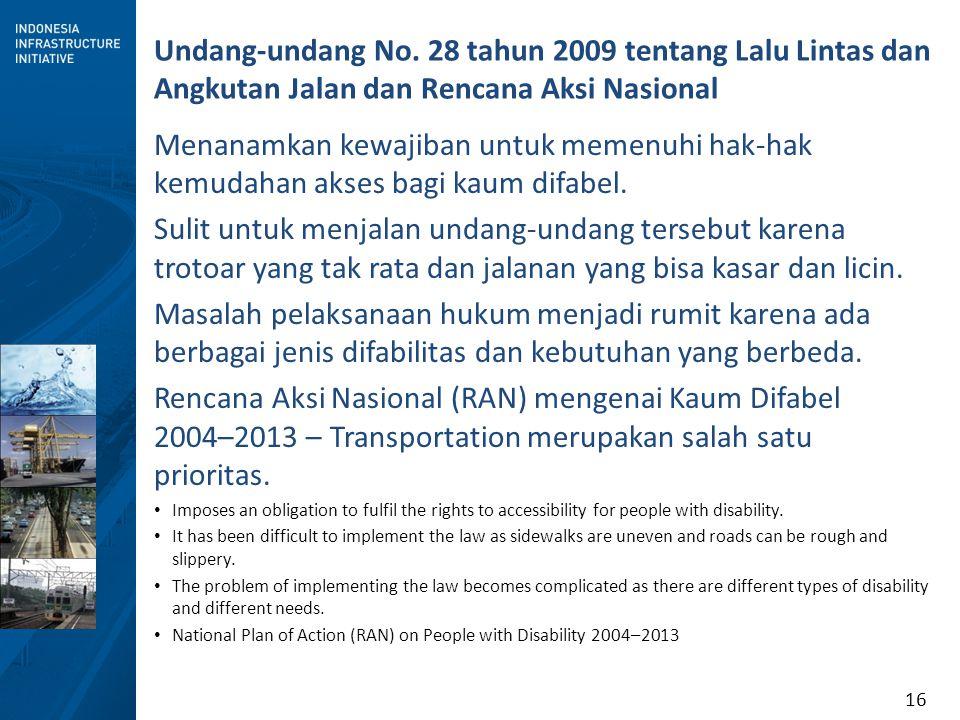 16 Undang-undang No. 28 tahun 2009 tentang Lalu Lintas dan Angkutan Jalan dan Rencana Aksi Nasional Menanamkan kewajiban untuk memenuhi hak-hak kemuda