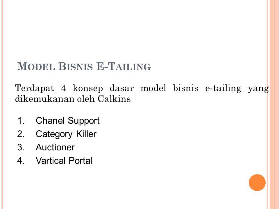 M ODEL B ISNIS E-T AILING Terdapat 4 konsep dasar model bisnis e-tailing yang dikemukanan oleh Calkins 1.Chanel Support 2.Category Killer 3.Auctioner