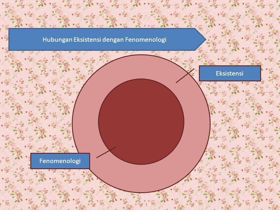 Eksistensi Fenomenologi Hubungan Eksistensi dengan Fenomenologi