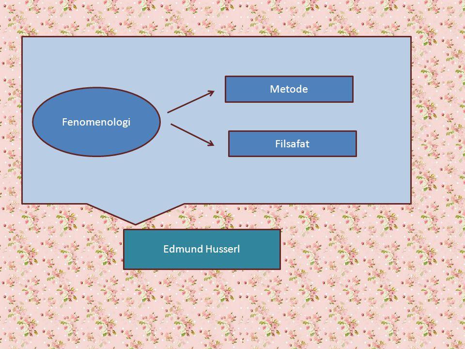 Edmund Husserl Fenomenologi Metode Filsafat