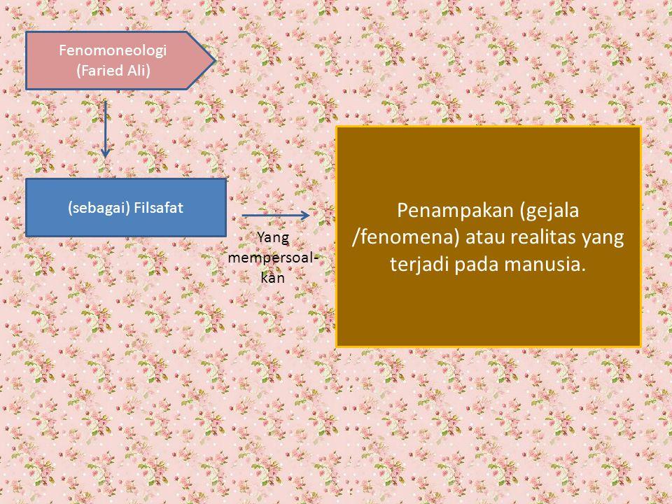 Fenomoneologi (Faried Ali) Penampakan (gejala /fenomena) atau realitas yang terjadi pada manusia. (sebagai) Filsafat Yang mempersoal- kan