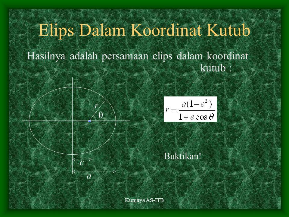 Kunjaya AS-ITB Elips Dalam Koordinat Kutub Hasilnya adalah persamaan elips dalam koordinat kutub : c a r θ Buktikan!