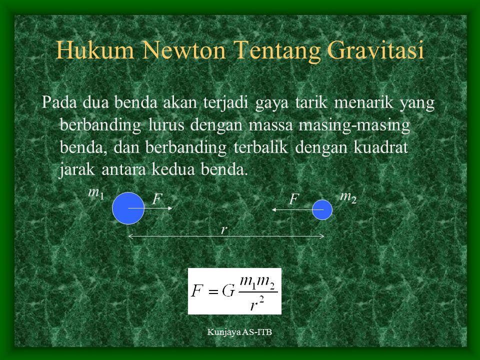 Kunjaya AS-ITB Hukum Newton Tentang Gravitasi Pada dua benda akan terjadi gaya tarik menarik yang berbanding lurus dengan massa masing-masing benda, d