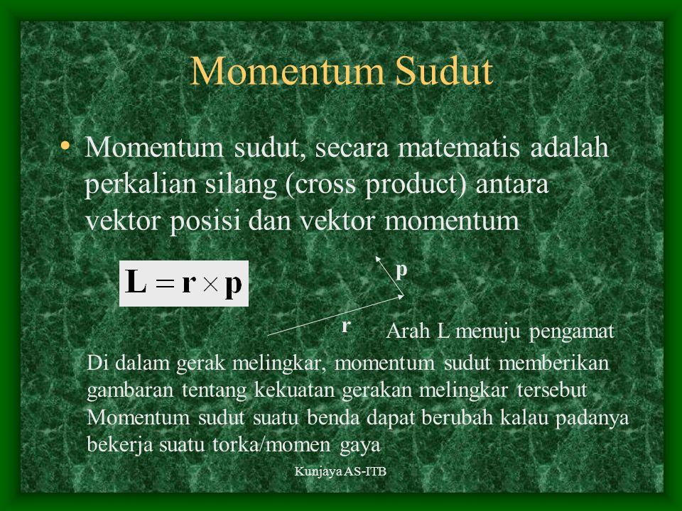 Kunjaya AS-ITB Momentum Sudut Momentum sudut, secara matematis adalah perkalian silang (cross product) antara vektor posisi dan vektor momentum r p Di