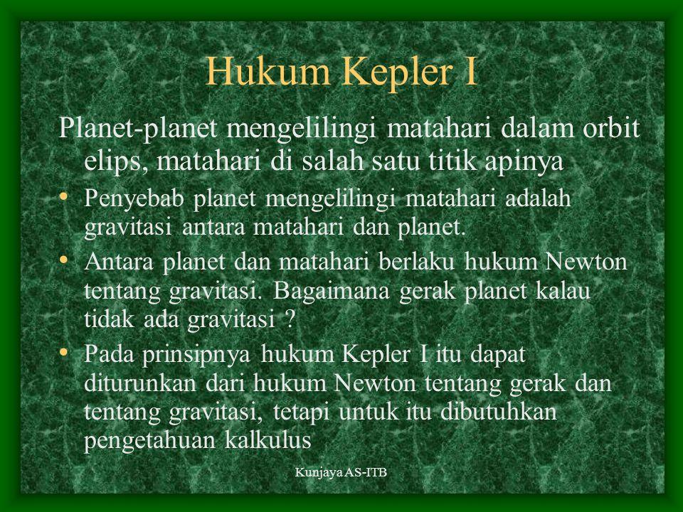 Kunjaya AS-ITB Hukum Kepler I Planet-planet mengelilingi matahari dalam orbit elips, matahari di salah satu titik apinya Penyebab planet mengelilingi
