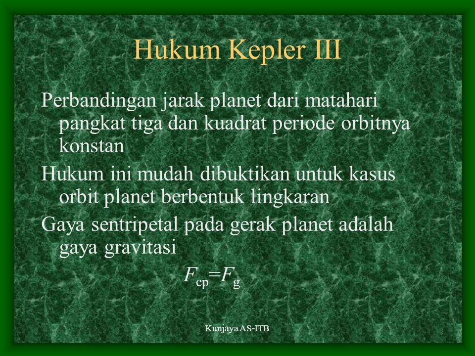 Kunjaya AS-ITB Hukum Kepler III Perbandingan jarak planet dari matahari pangkat tiga dan kuadrat periode orbitnya konstan Hukum ini mudah dibuktikan u