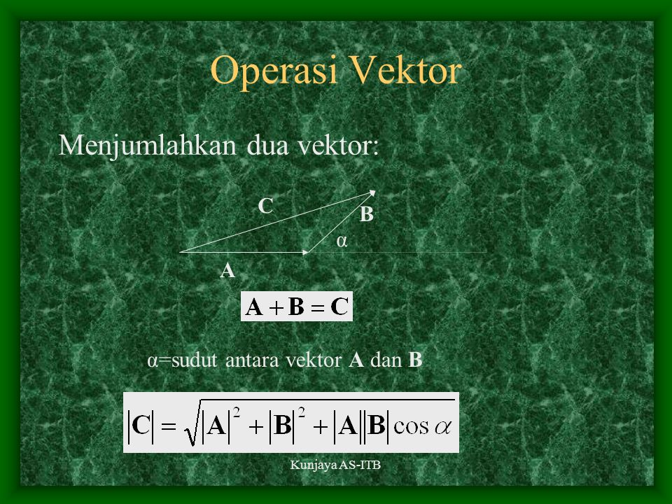 Kunjaya AS-ITB Operasi Vektor Menjumlahkan dua vektor: A B C α α=sudut antara vektor A dan B