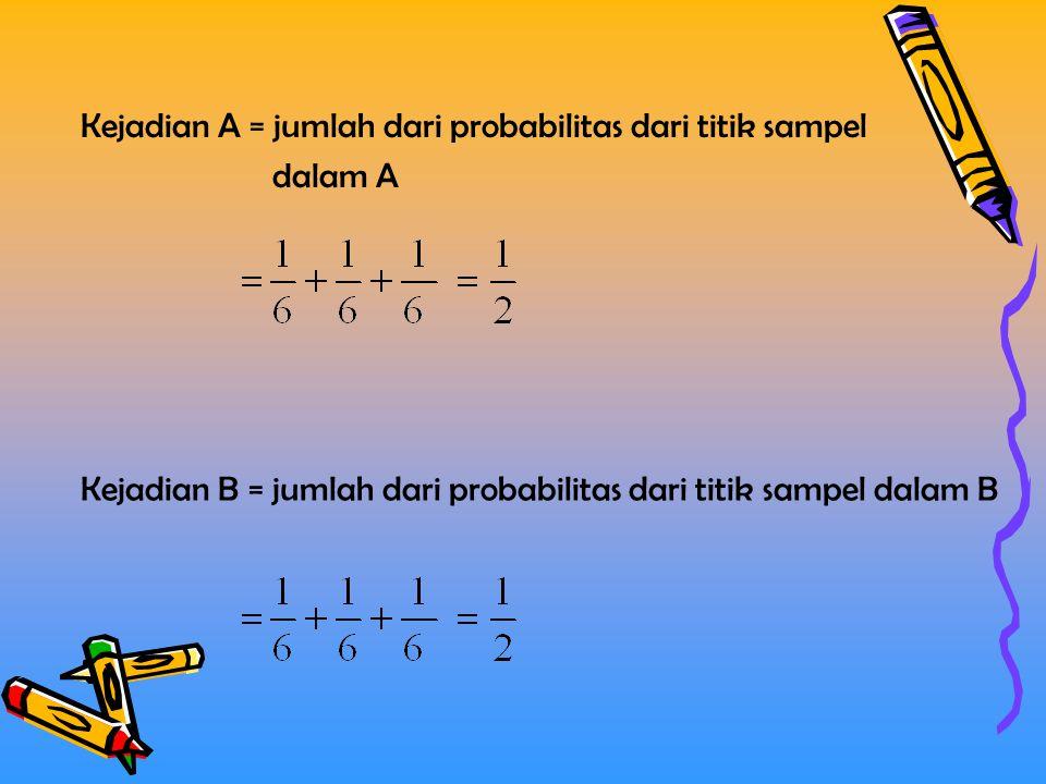 Kejadian A = jumlah dari probabilitas dari titik sampel dalam A Kejadian B = jumlah dari probabilitas dari titik sampel dalam B