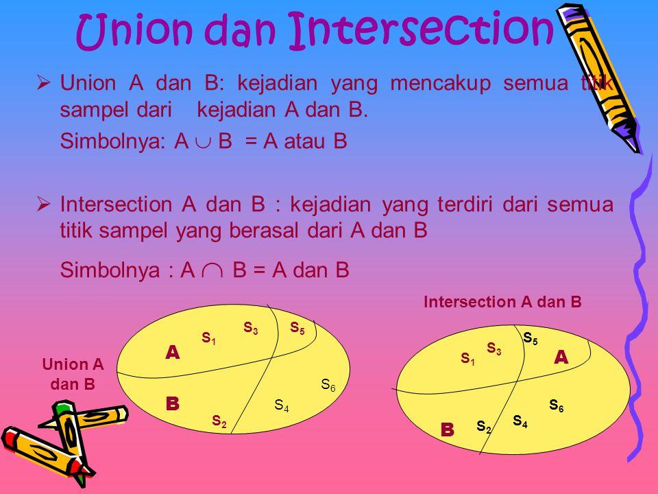 Union dan Intersection  Union A dan B: kejadian yang mencakup semua titik sampel dari kejadian A dan B. Simbolnya: A  B = A atau B  Intersection A