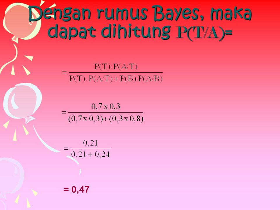 Dengan rumus Bayes, maka dapat dihitung P(T/A) = = 0,47