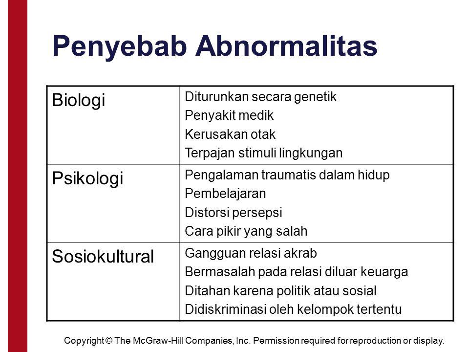 Penyebab Abnormalitas Tiga dimensi penyebab abnormalitas :  biologi  psikologi  sosiokultural Ilmuwan sosial menggunakan terminologi BIOPSIKOSOSIAL untuk mengambarkan karakteristik interaksi antara jetiga dimensi ini Copyright © The McGraw-Hill Companies, Inc.