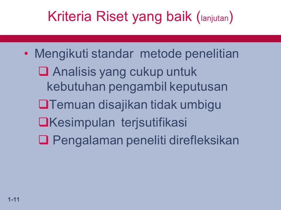 1-11 Kriteria Riset yang baik ( lanjutan ) Mengikuti standar metode penelitian  Analisis yang cukup untuk kebutuhan pengambil keputusan  Temuan disa