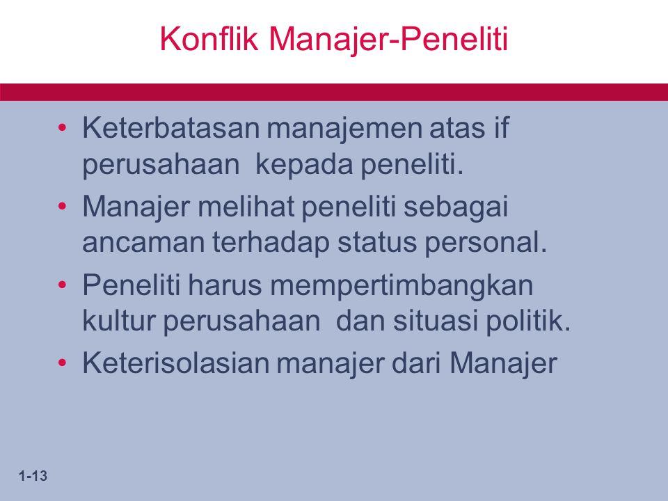 1-13 Konflik Manajer-Peneliti Keterbatasan manajemen atas if perusahaan kepada peneliti. Manajer melihat peneliti sebagai ancaman terhadap status pers