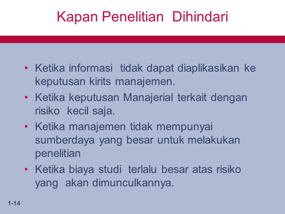 1-14 Kapan Penelitian Dihindari Ketika informasi tidak dapat diaplikasikan ke keputusan kirits manajemen. Ketika keputusan Manajerial terkait dengan r