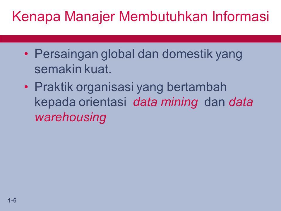 1-6 Kenapa Manajer Membutuhkan Informasi Persaingan global dan domestik yang semakin kuat. Praktik organisasi yang bertambah kepada orientasi data min