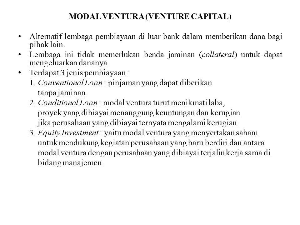MODAL VENTURA (VENTURE CAPITAL) Alternatif lembaga pembiayaan di luar bank dalam memberikan dana bagi pihak lain.