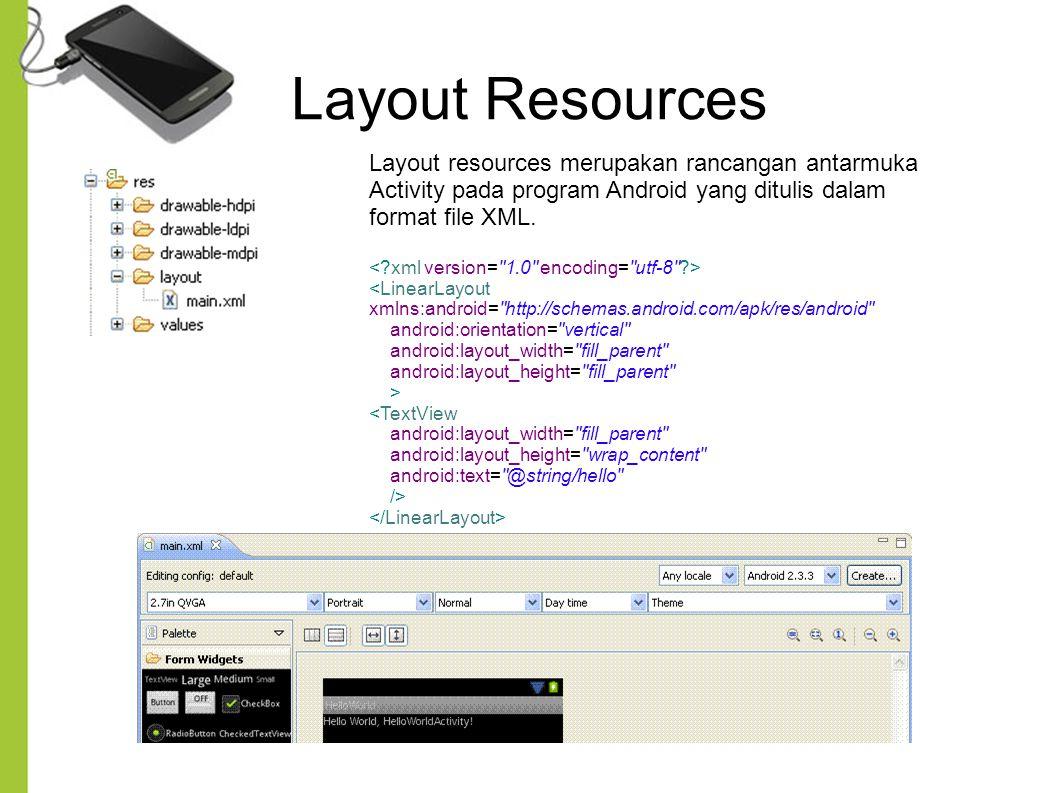 Layout Resources Layout resources merupakan rancangan antarmuka Activity pada program Android yang ditulis dalam format file XML. <LinearLayout xmlns: