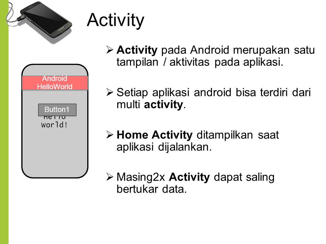 Activity pada Android merupakan satu tampilan / aktivitas pada aplikasi.  Setiap aplikasi android bisa terdiri dari multi activity.  Home Activity