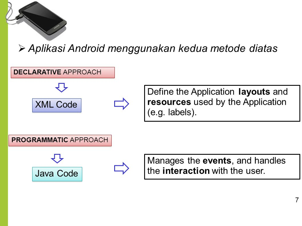 7  Aplikasi Android menggunakan kedua metode diatas DECLARATIVE APPROACH PROGRAMMATIC APPROACH Define the Application layouts and resources used by t
