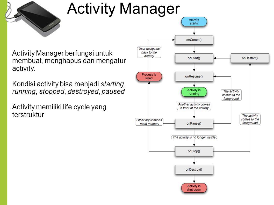 Activity Manager Activity Manager berfungsi untuk membuat, menghapus dan mengatur activity. Kondisi activity bisa menjadi starting, running, stopped,