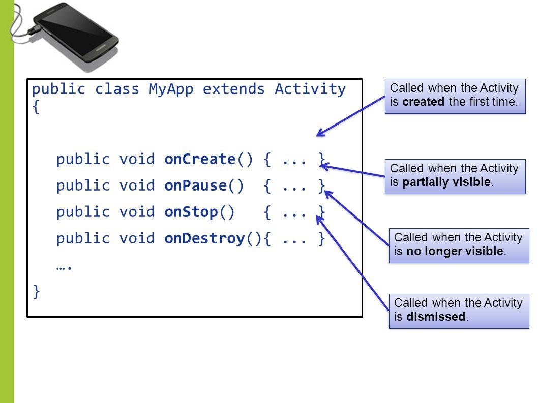 public class MyApp extends Activity { public void onCreate() {... } public void onPause() {... } public void onStop() {... } public void onDestroy(){.